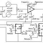 Fatman Block Diagram - Analog Synthesizer